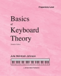 Basics of Keyboard Theory Preparatory Level (Beginner)